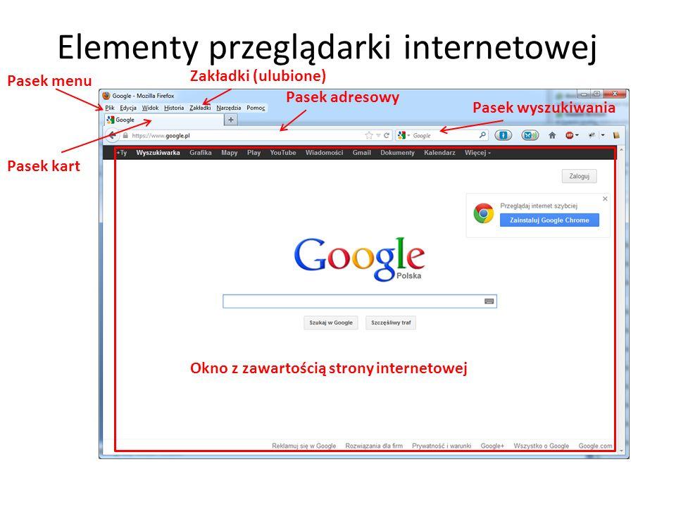 Pasek kart pozwala na jednoczesne wyświetlenie wielu stron WWW w jednym oknie przeglądarki Pasek adresowy służy do wpisywania adresu internetowego strony (URL) Pasek wyszukiwania pozwala na wyszukanie informacji lub znalezienie strony nie znając jej adresu (URL) Zakładki (ulubione) pozwalają na tworzenie skrótów do odwiedzanych przez nas stron