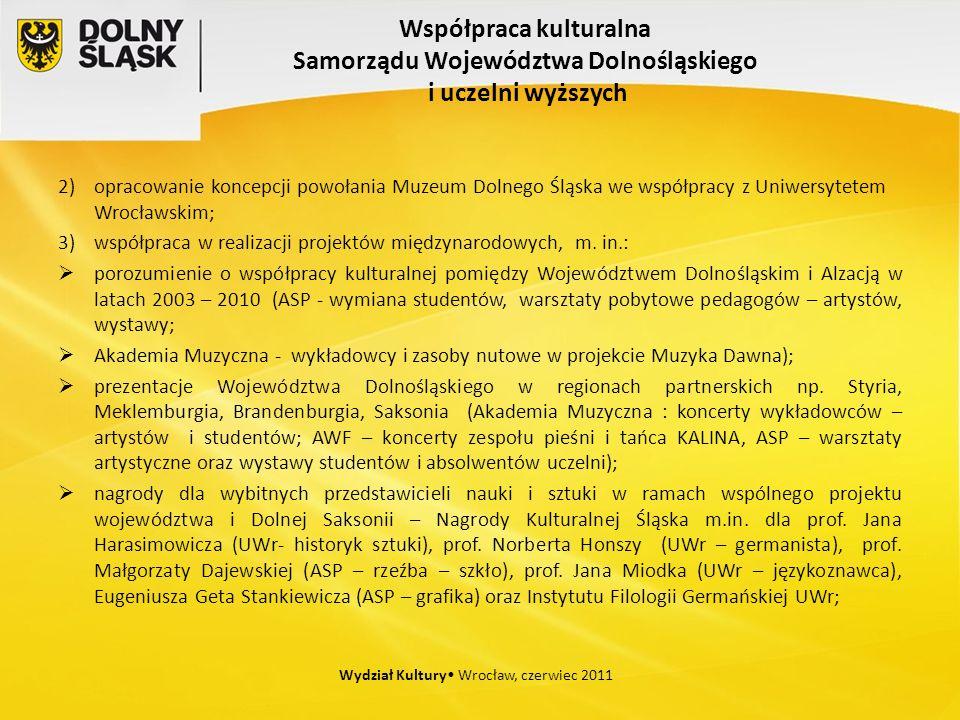 2)opracowanie koncepcji powołania Muzeum Dolnego Śląska we współpracy z Uniwersytetem Wrocławskim; 3)współpraca w realizacji projektów międzynarodowych, m.