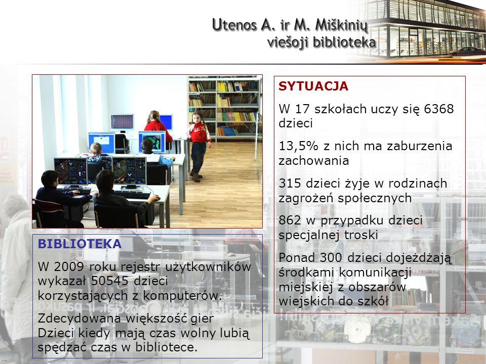 Bibliotekos partneriai: SYTUACJA W 17 szkołach uczy się 6368 dzieci 13,5% z nich ma zaburzenia zachowania 315 dzieci żyje w rodzinach zagrożeń społecznych 862 w przypadku dzieci specjalnej troski Ponad 300 dzieci dojeżdżają środkami komunikacji miejskiej z obszarów wiejskich do szkół BIBLIOTEKA W 2009 roku rejestr użytkowników wykazał 50545 dzieci korzystających z komputerów.