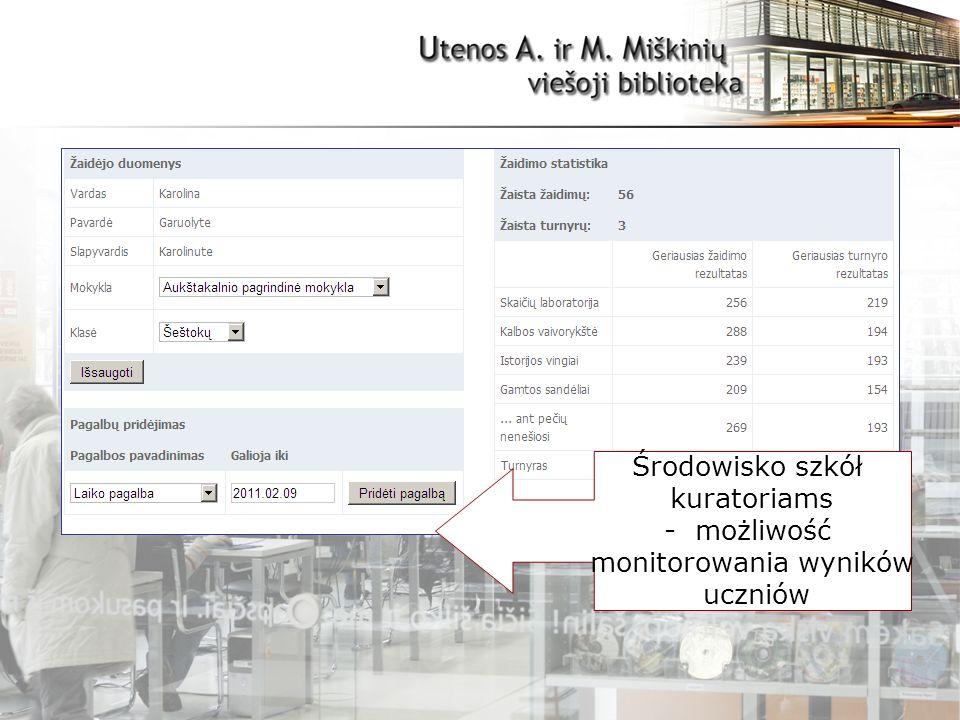 TRUKMĖ Środowisko szkół kuratoriams - możliwość monitorowania wyników uczniów