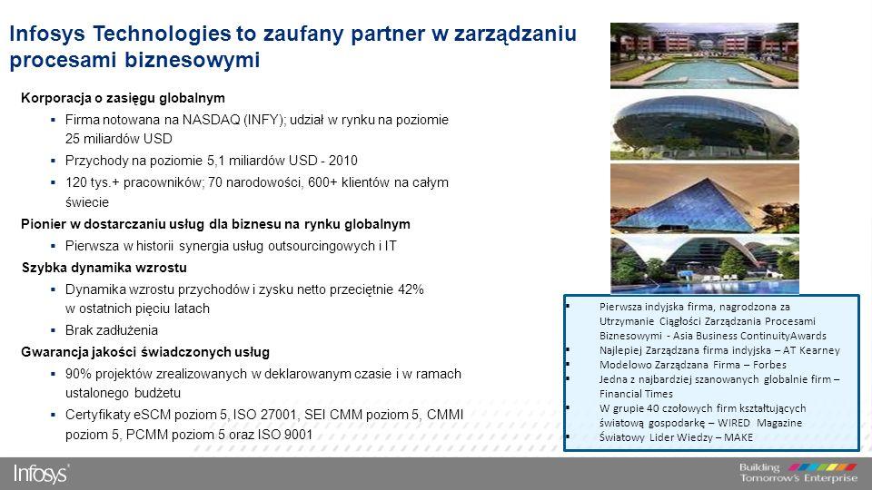 Infosys Technologies to zaufany partner w zarządzaniu procesami biznesowymi Korporacja o zasięgu globalnym  Firma notowana na NASDAQ (INFY); udział w rynku na poziomie 25 miliardów USD  Przychody na poziomie 5,1 miliardów USD - 2010  120 tys.+ pracowników; 70 narodowości, 600+ klientów na całym świecie Pionier w dostarczaniu usług dla biznesu na rynku globalnym  Pierwsza w historii synergia usług outsourcingowych i IT Szybka dynamika wzrostu  Dynamika wzrostu przychodów i zysku netto przeciętnie 42% w ostatnich pięciu latach  Brak zadłużenia Gwarancja jakości świadczonych usług  90% projektów zrealizowanych w deklarowanym czasie i w ramach ustalonego budżetu  Certyfikaty eSCM poziom 5, ISO 27001, SEI CMM poziom 5, CMMI poziom 5, PCMM poziom 5 oraz ISO 9001  Pierwsza indyjska firma, nagrodzona za Utrzymanie Ciągłości Zarządzania Procesami Biznesowymi - Asia Business ContinuityAwards  Najlepiej Zarządzana firma indyjska – AT Kearney  Modelowo Zarządzana Firma – Forbes  Jedna z najbardziej szanowanych globalnie firm – Financial Times  W grupie 40 czołowych firm kształtujących światową gospodarkę – WIRED Magazine  Światowy Lider Wiedzy – MAKE