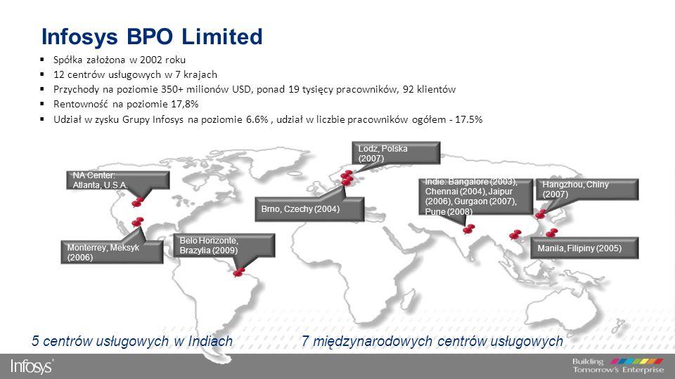 Infosys BPO Poland - Center of Excellence  Spółka Infosys BPO Ltd.