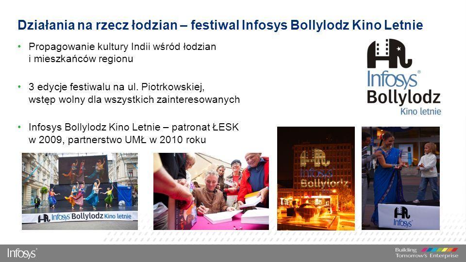 Działania na rzecz łodzian – festiwal Infosys Bollylodz Kino Letnie Propagowanie kultury Indii wśród łodzian i mieszkańców regionu 3 edycje festiwalu na ul.