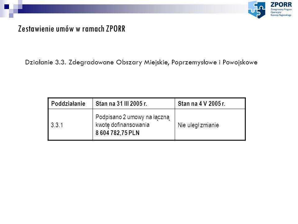 Zestawienie umów w ramach ZPORR Działanie 3.3. Zdegradowane Obszary Miejskie, Poprzemysłowe i Powojskowe PoddziałanieStan na 31 III 2005 r.Stan na 4 V