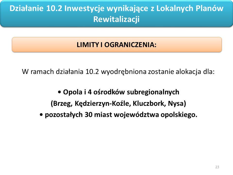 23 Regionalny Program Operacyjny Województwa Opolskiego na lata 2014-2020 W ramach działania 10.2 wyodrębniona zostanie alokacja dla: Opola i 4 ośrodków subregionalnych (Brzeg, Kędzierzyn-Koźle, Kluczbork, Nysa) pozostałych 30 miast województwa opolskiego.