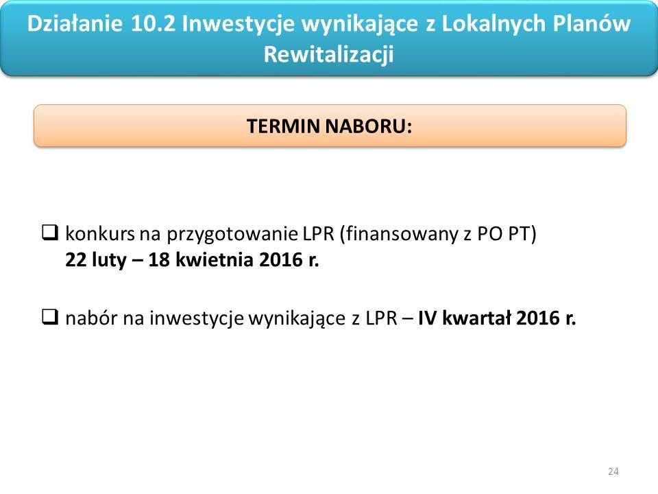 24 Regionalny Program Operacyjny Województwa Opolskiego na lata 2014-2020  konkurs na przygotowanie LPR (finansowany z PO PT) 22 luty – 18 kwietnia 2016 r.