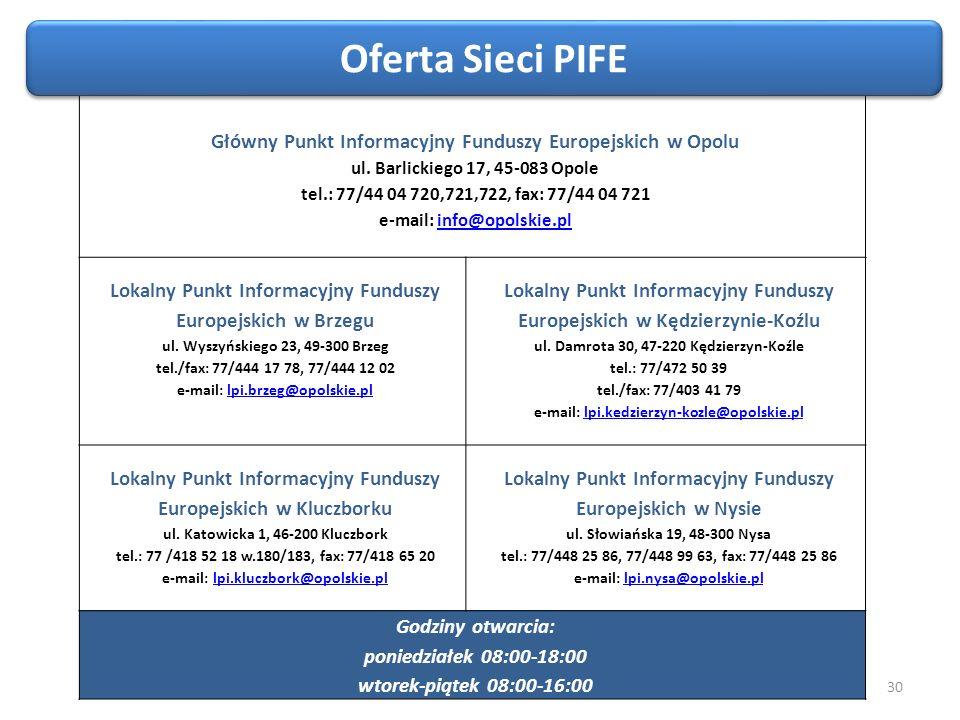 Główny Punkt Informacyjny Funduszy Europejskich w Opolu ul.