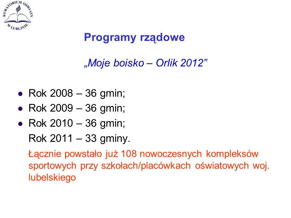 """Programy rządowe """"Moje boisko – Orlik 2012 Rok 2008 – 36 gmin; Rok 2009 – 36 gmin; Rok 2010 – 36 gmin; Rok 2011 – 33 gminy."""