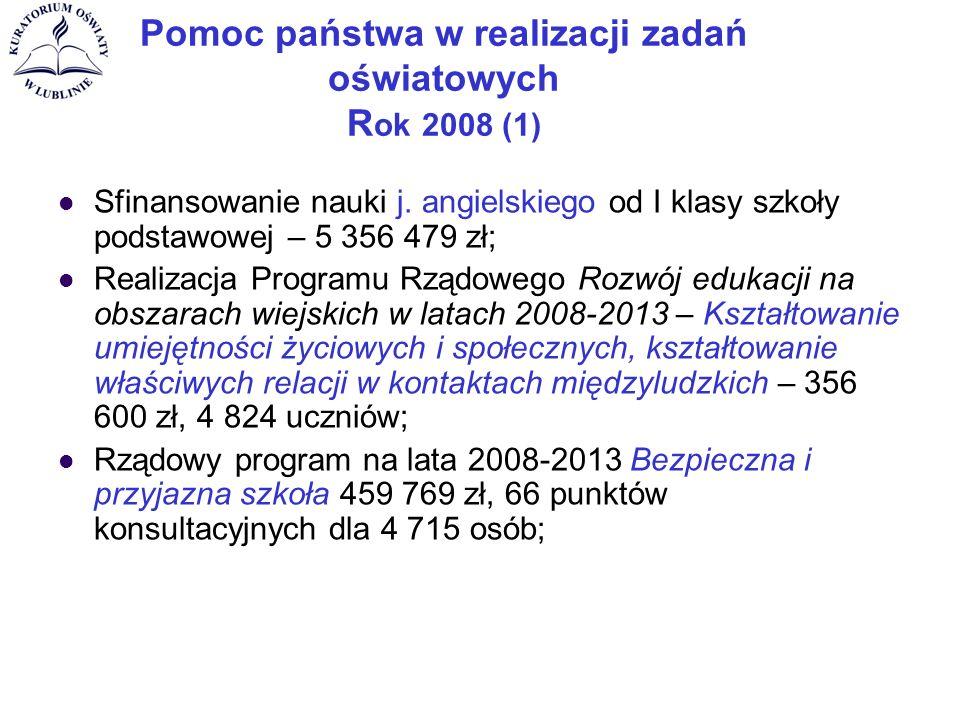 Pomoc państwa w realizacji zadań oświatowych R ok 2008 (1) Sfinansowanie nauki j.