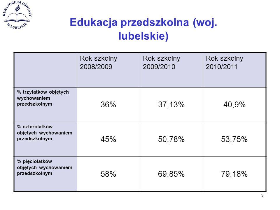Edukacja przedszkolna (woj.