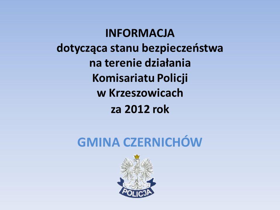 INFORMACJA dotycząca stanu bezpieczeństwa na terenie działania Komisariatu Policji w Krzeszowicach za 2012 rok GMINA CZERNICHÓW