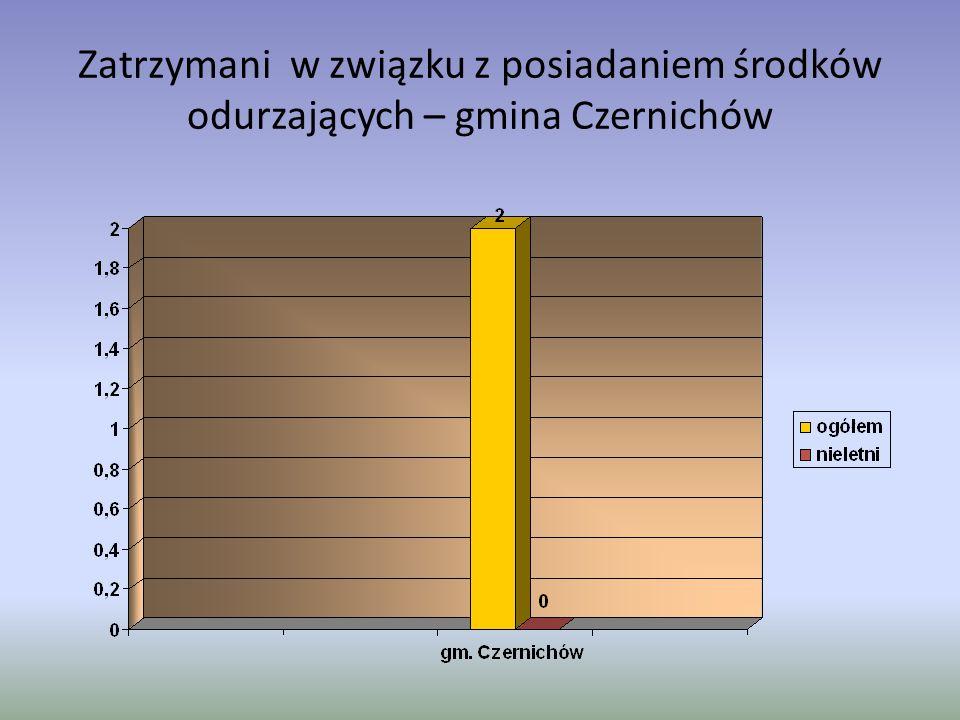 Zatrzymani w związku z posiadaniem środków odurzających – gmina Czernichów