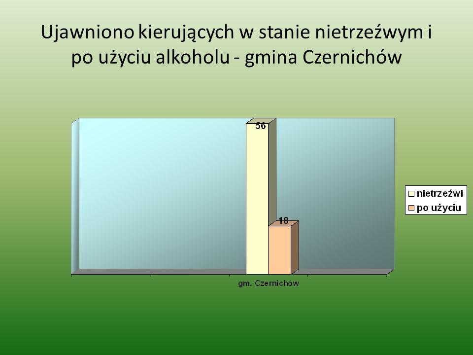 Ujawniono kierujących w stanie nietrzeźwym i po użyciu alkoholu - gmina Czernichów