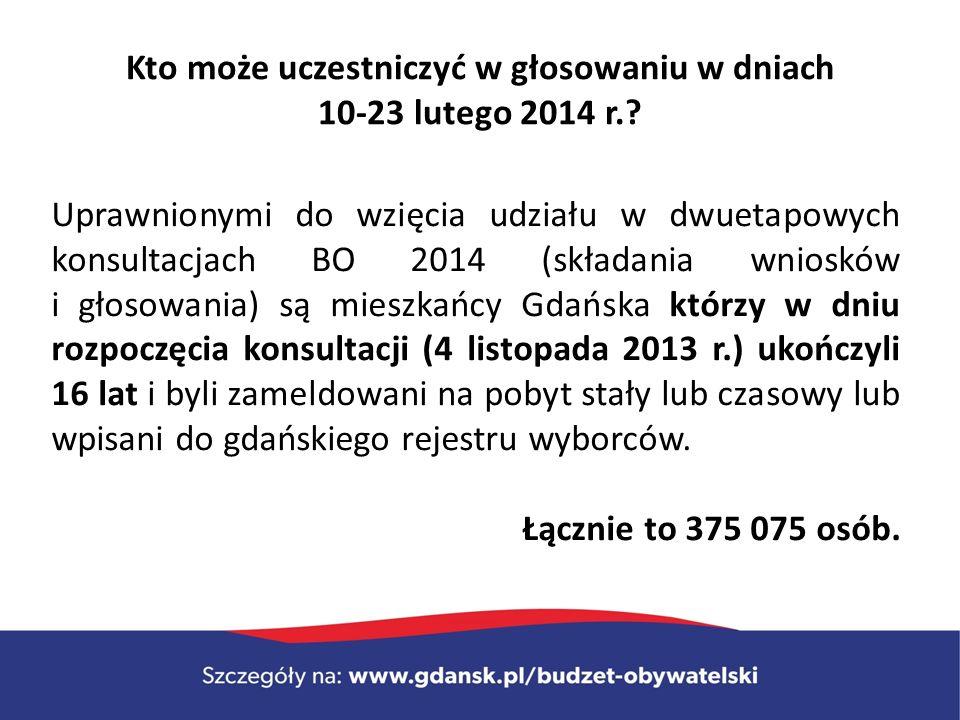 Kto może uczestniczyć w głosowaniu w dniach 10-23 lutego 2014 r..