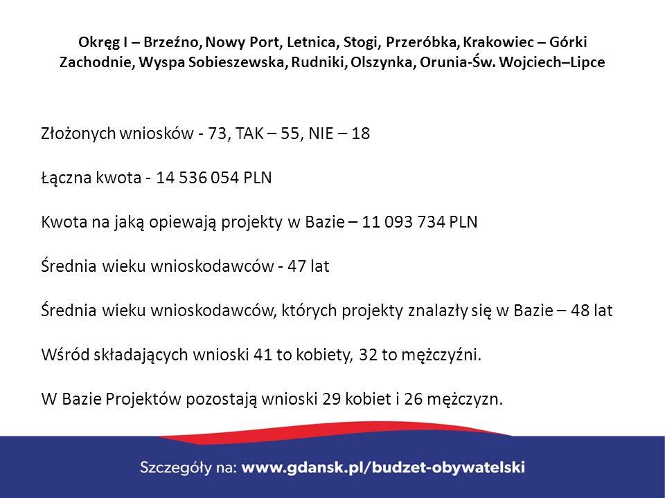 Okręg I – Brzeźno, Nowy Port, Letnica, Stogi, Przeróbka, Krakowiec – Górki Zachodnie, Wyspa Sobieszewska, Rudniki, Olszynka, Orunia-Św.