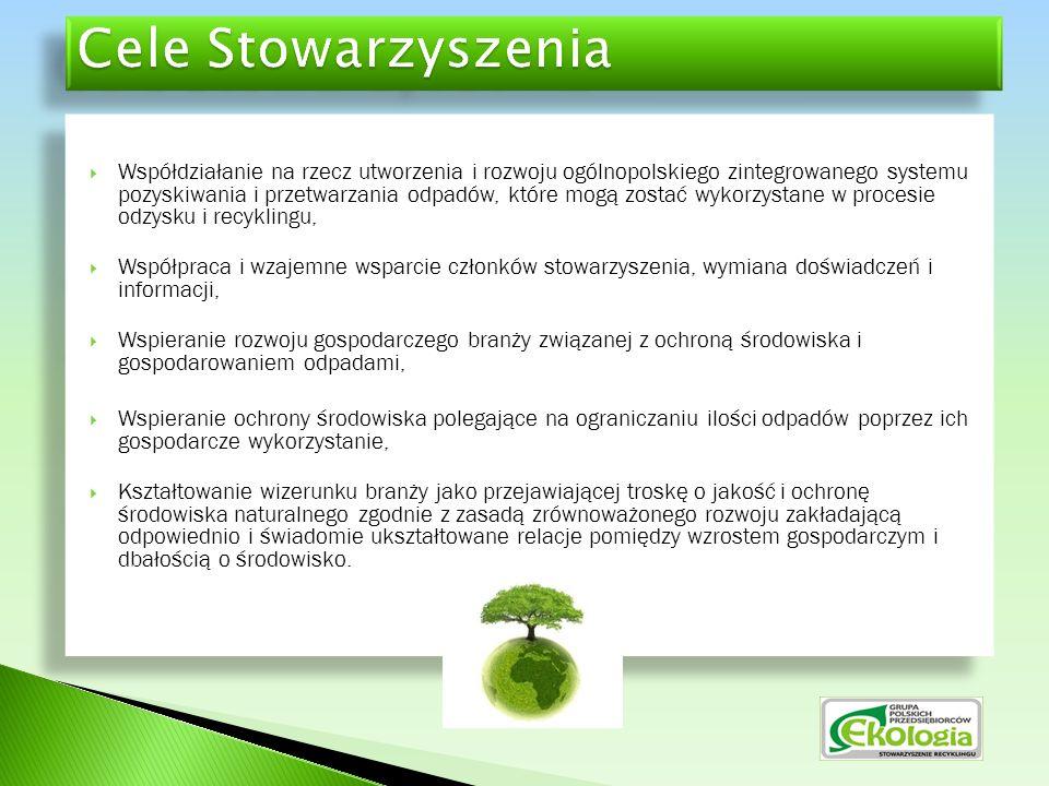  Współdziałanie na rzecz utworzenia i rozwoju ogólnopolskiego zintegrowanego systemu pozyskiwania i przetwarzania odpadów, które mogą zostać wykorzys