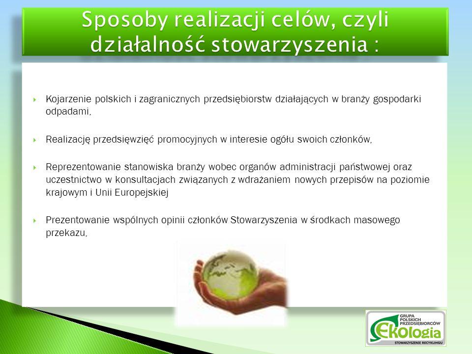  Kojarzenie polskich i zagranicznych przedsiębiorstw działających w branży gospodarki odpadami,  Realizację przedsięwzięć promocyjnych w interesie o