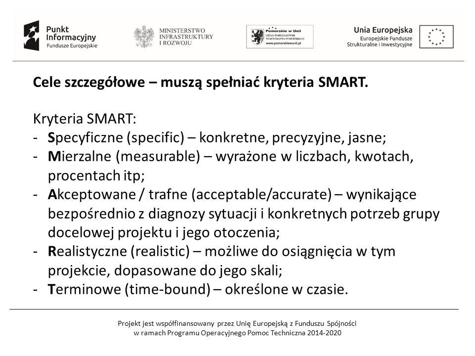 Projekt jest współfinansowany przez Unię Europejską z Funduszu Spójności w ramach Programu Operacyjnego Pomoc Techniczna 2014-2020 Cele szczegółowe – muszą spełniać kryteria SMART.