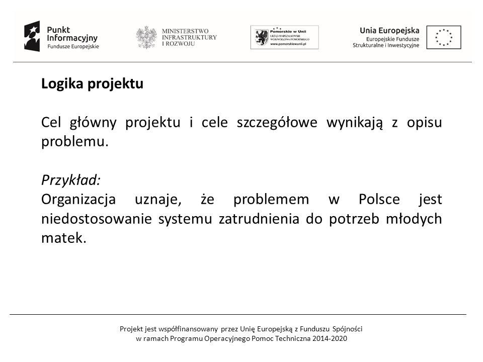 Projekt jest współfinansowany przez Unię Europejską z Funduszu Spójności w ramach Programu Operacyjnego Pomoc Techniczna 2014-2020 Logika projektu Cel główny projektu i cele szczegółowe wynikają z opisu problemu.