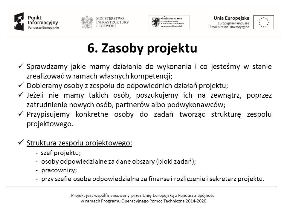 Projekt jest współfinansowany przez Unię Europejską z Funduszu Spójności w ramach Programu Operacyjnego Pomoc Techniczna 2014-2020 6.