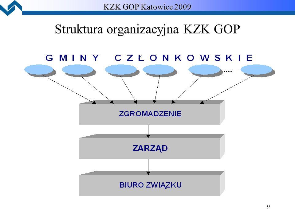 9 Struktura organizacyjna KZK GOP KZK GOP Katowice 2009