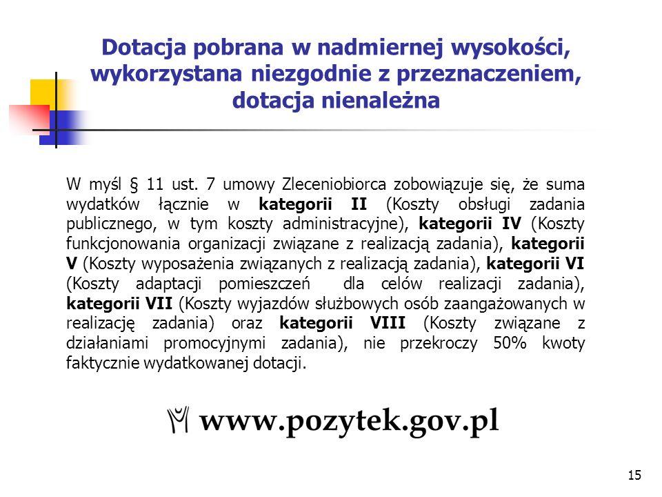 15 Dotacja pobrana w nadmiernej wysokości, wykorzystana niezgodnie z przeznaczeniem, dotacja nienależna W myśl § 11 ust.