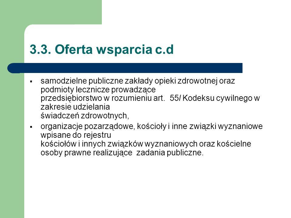 3.3. Oferta wsparcia c.d  samodzielne publiczne zakłady opieki zdrowotnej oraz podmioty lecznicze prowadzące przedsiębiorstwo w rozumieniu art. 55l K