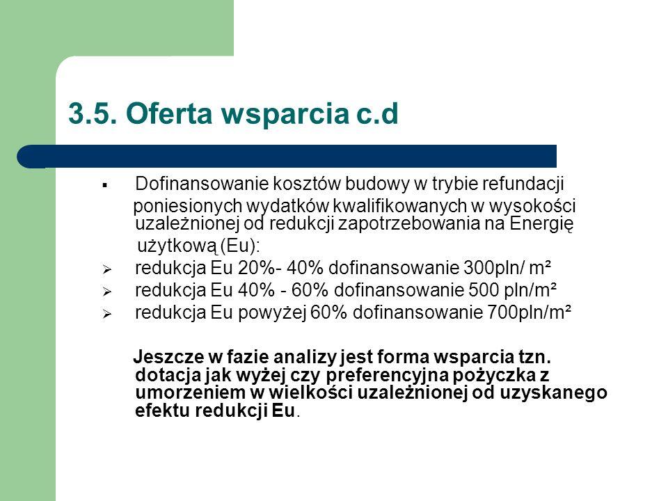 3.5. Oferta wsparcia c.d  Dofinansowanie kosztów budowy w trybie refundacji poniesionych wydatków kwalifikowanych w wysokości uzależnionej od redukcj