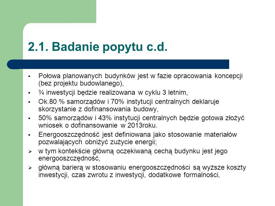 2.1. Badanie popytu c.d.