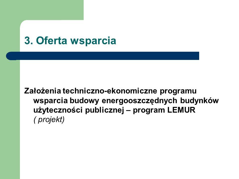 3. Oferta wsparcia Założenia techniczno-ekonomiczne programu wsparcia budowy energooszczędnych budynków użyteczności publicznej – program LEMUR ( proj