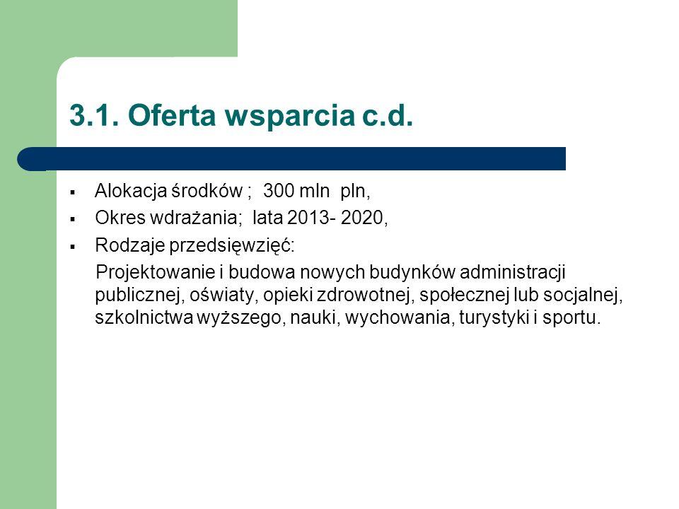 3.12.Oferta wsparcia c.d  Minimalny koszt całkowity przedsięwzięcia powyżej 2 mln pln.