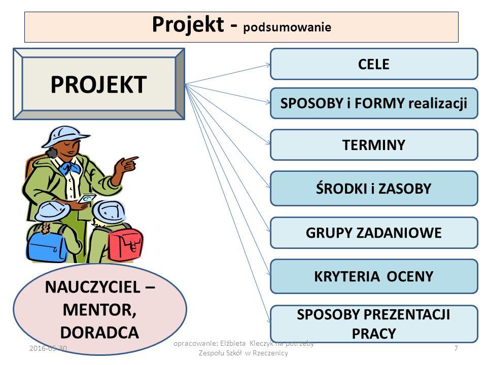 Rodzaje projektów projekt przedmiotowy - projekt modułowy - projekt interdyscyplinarny ZAKRES MATERIAŁU KSZTAŁCENIA – projekt przedmiotowy *zakres jednego przedmiotu *prezentacja nowych treści *rozszerzenie treści *powtórzenie treści programowych - projekt modułowy *obszar treści zawarty w module nauczania *efekt finalny prezentuje wiedzę i umiejętności praktyczne określone w module nauczania - projekt interdyscyplinarny *integruje wiedzę i umiejętności różnych przedmiotów * prowadzi jeden lub wielu nauczycieli *uczeń ma możliwość spojrzenia na problem z różnych stron.