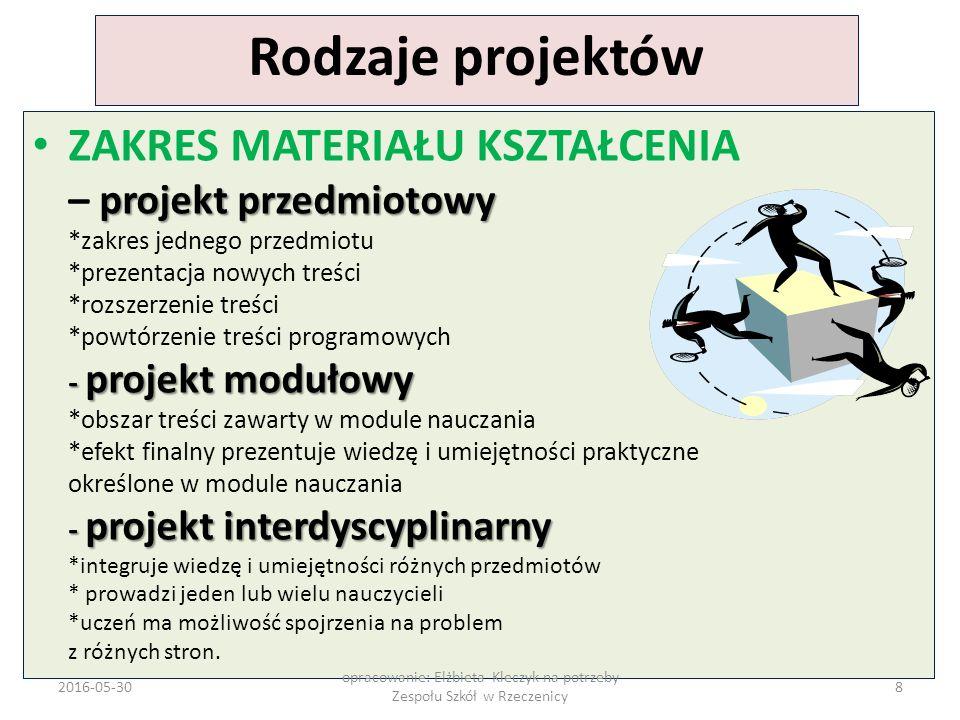 ETAPY REALIZACJI METODY PROJEKTÓW 2016-05-3019 opracowanie: Elżbieta Kleczyk na potrzeby Zespołu Szkół w Rzeczenicy