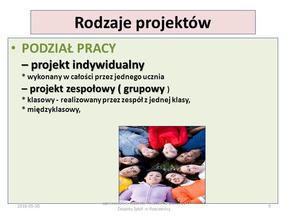 2016-05-30 opracowanie: Elżbieta Kleczyk na potrzeby Zespołu Szkół w Rzeczenicy 40 Kiedy oceniać ucznia i zespół .