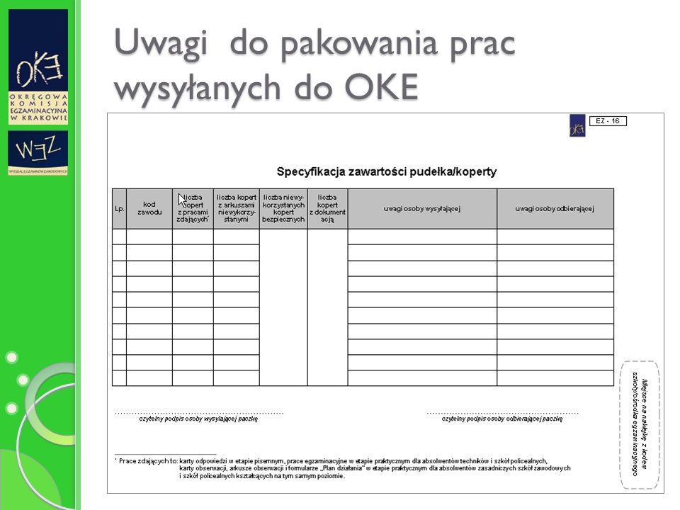 Uwagi do pakowania prac wysyłanych do OKE