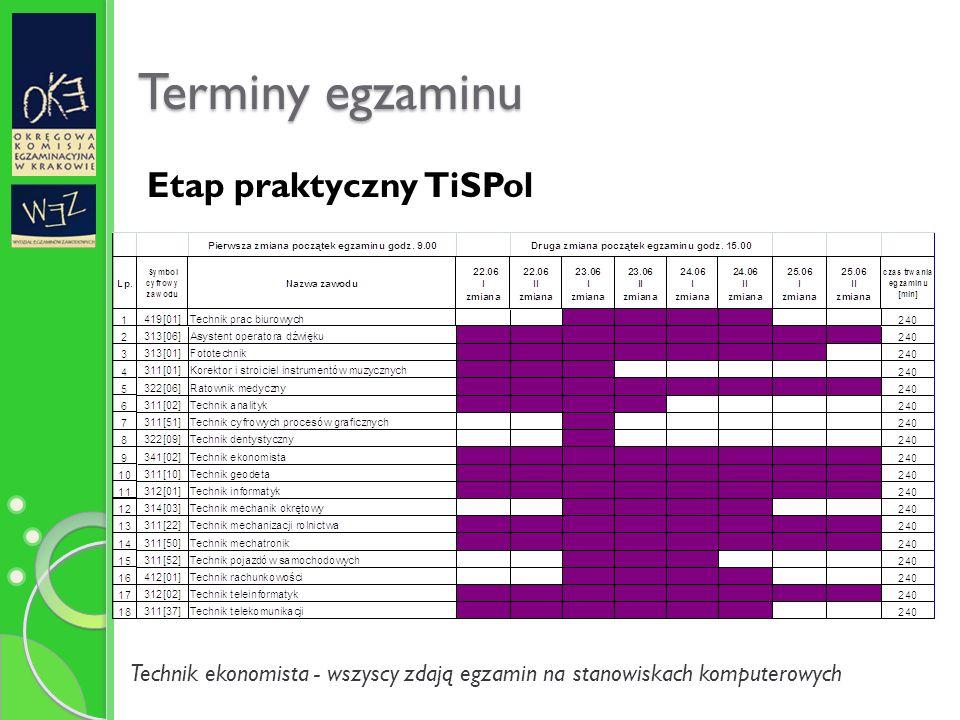 Terminy egzaminu Etap praktyczny TiSPol Technik ekonomista - wszyscy zdają egzamin na stanowiskach komputerowych