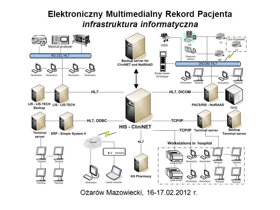 Elektroniczny Multimedialny Rekord Pacjenta infrastruktura informatyczna Ożarów Mazowiecki, 16-17.02.2012 r.