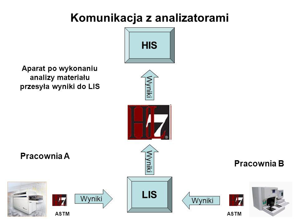 13 Komunikacja z analizatorami HIS LIS Wyniki Pracownia A Pracownia B Wyniki Aparat po wykonaniu analizy materiału przesyła wyniki do LIS ASTM