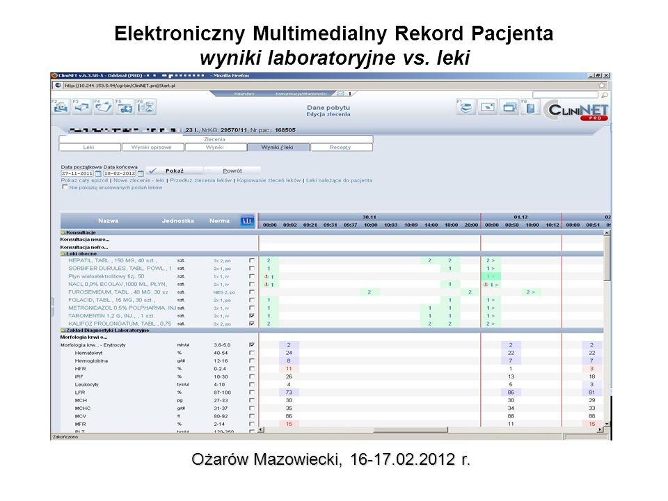 Elektroniczny Multimedialny Rekord Pacjenta wyniki laboratoryjne vs.