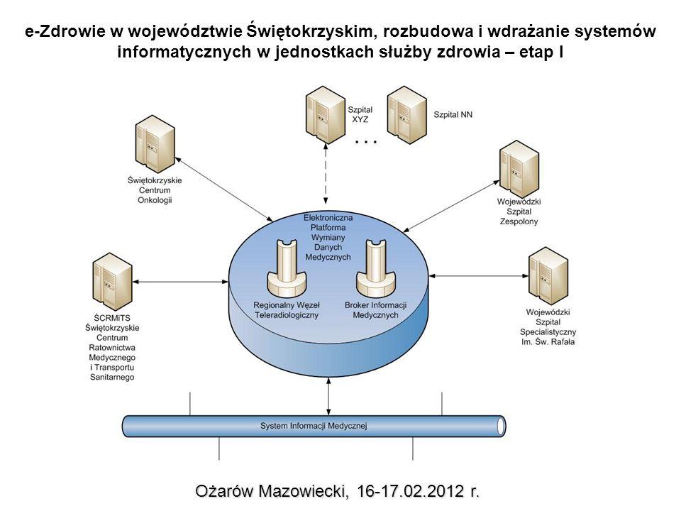 e-Zdrowie w województwie Świętokrzyskim, rozbudowa i wdrażanie systemów informatycznych w jednostkach służby zdrowia – etap I Ożarów Mazowiecki, 16-17.02.2012 r.