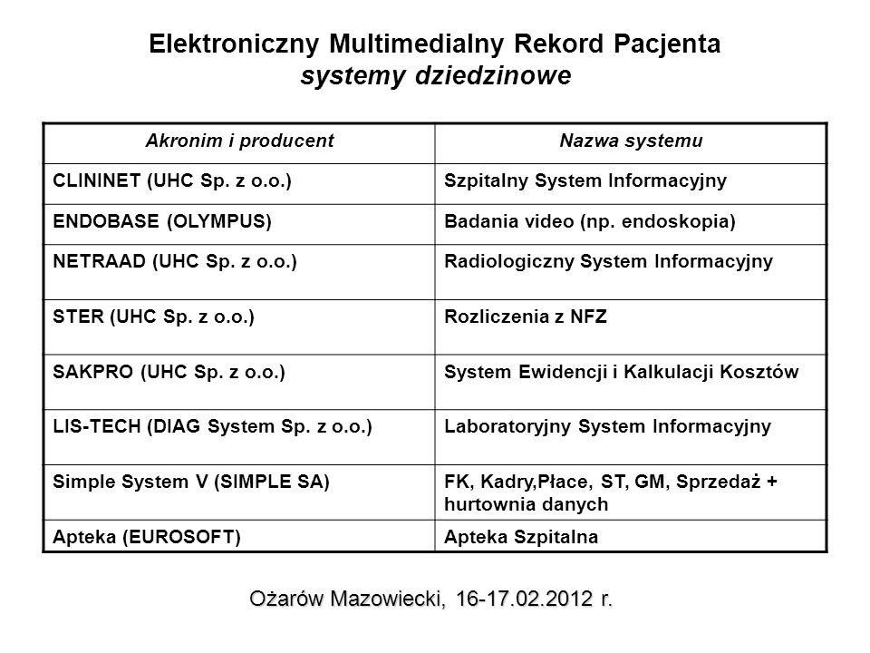 Elektroniczny Multimedialny Rekord Pacjenta systemy dziedzinowe Ożarów Mazowiecki, 16-17.02.2012 r.
