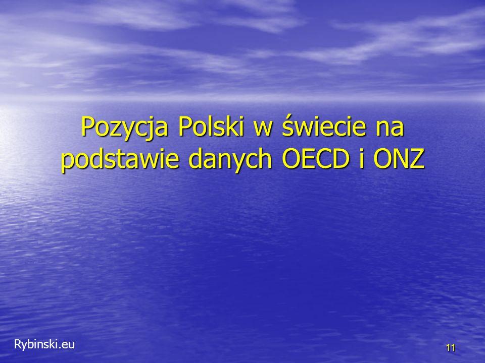 Rybinski.eu Pozycja Polski w świecie na podstawie danych OECD i ONZ 11