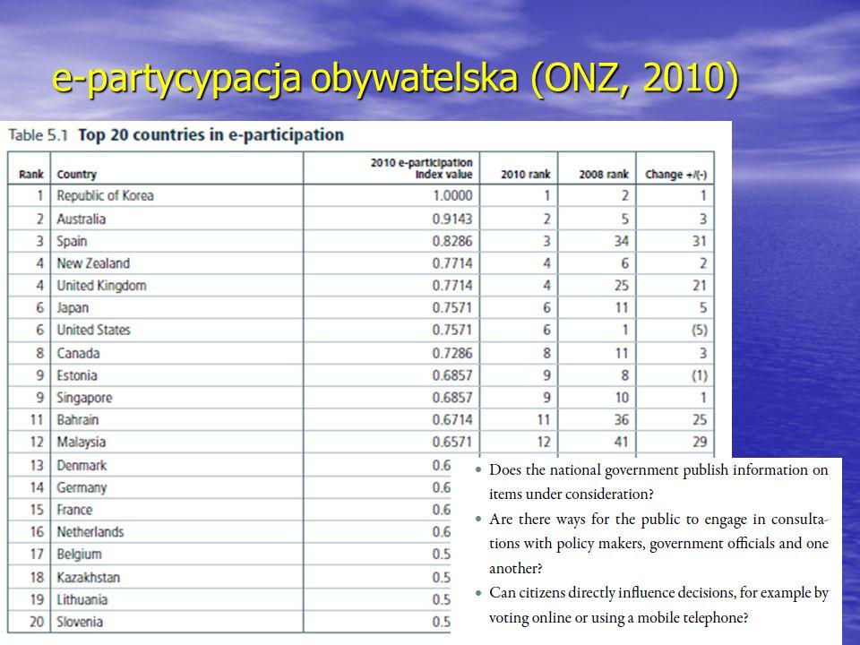 Rybinski.eu e-partycypacja obywatelska (ONZ, 2010) 29