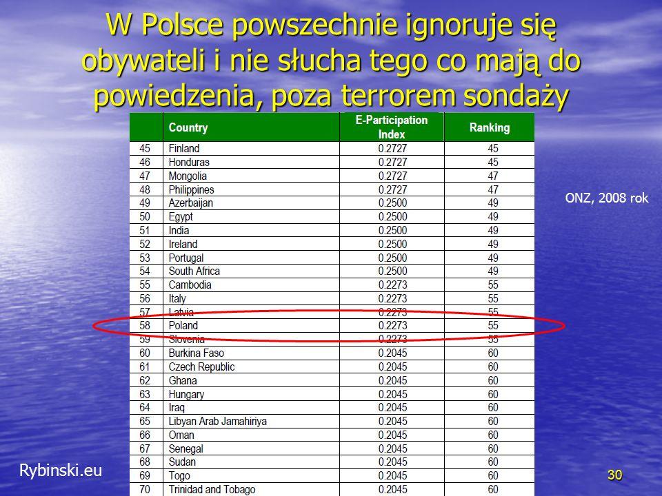 Rybinski.eu W Polsce powszechnie ignoruje się obywateli i nie słucha tego co mają do powiedzenia, poza terrorem sondaży 30 ONZ, 2008 rok
