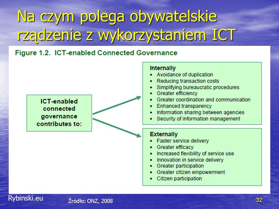 Rybinski.eu Na czym polega obywatelskie rządzenie z wykorzystaniem ICT 32 Źródło: ONZ, 2008