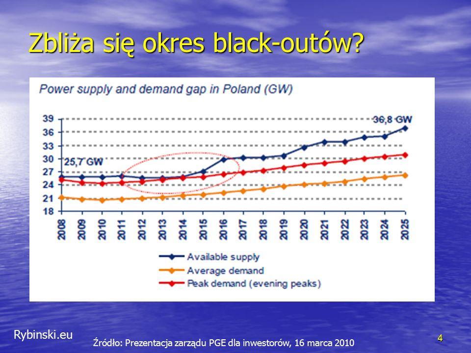 Rybinski.eu Zbliża się okres black-outów? 4 Źródło: Prezentacja zarządu PGE dla inwestorów, 16 marca 2010