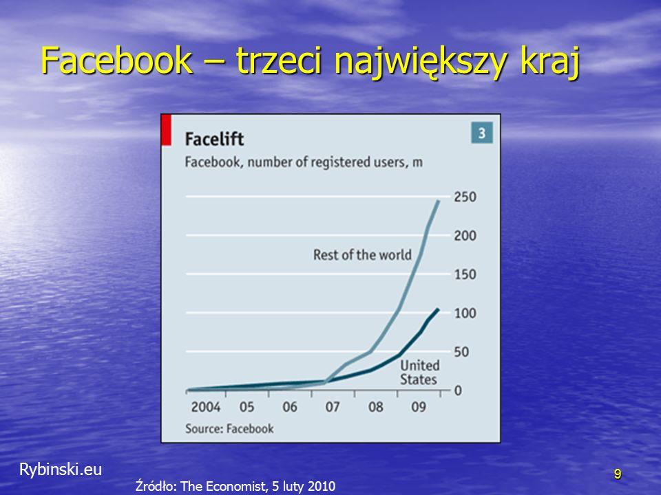 Rybinski.eu Facebook – trzeci największy kraj 9 Źródło: The Economist, 5 luty 2010