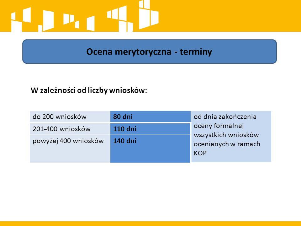 Ocena merytoryczna - terminy W zależności od liczby wniosków: do 200 wniosków80 dniod dnia zakończenia oceny formalnej wszystkich wniosków ocenianych w ramach KOP 201-400 wniosków110 dni powyżej 400 wniosków140 dni