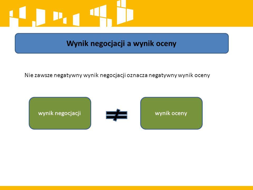 Wynik negocjacji a wynik oceny Nie zawsze negatywny wynik negocjacji oznacza negatywny wynik oceny wynik negocjacjiwynik oceny
