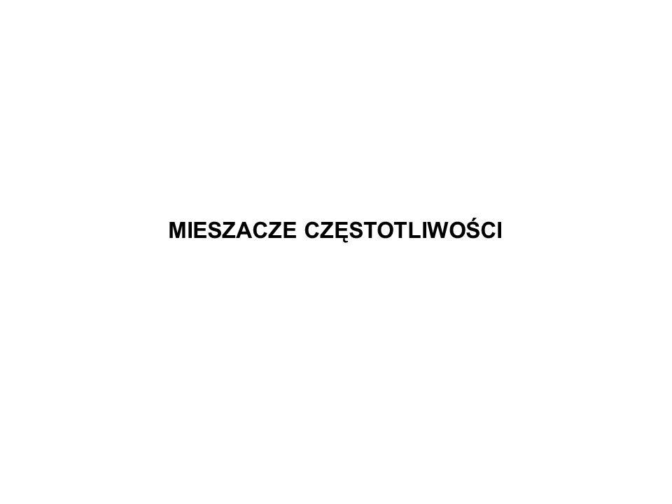 MIESZACZE CZĘSTOTLIWOŚCI